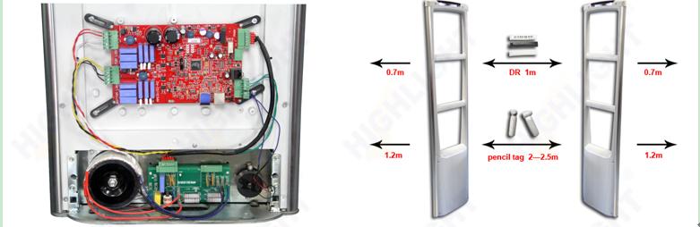AM008-Sensormatic-stelsel-verskaffer