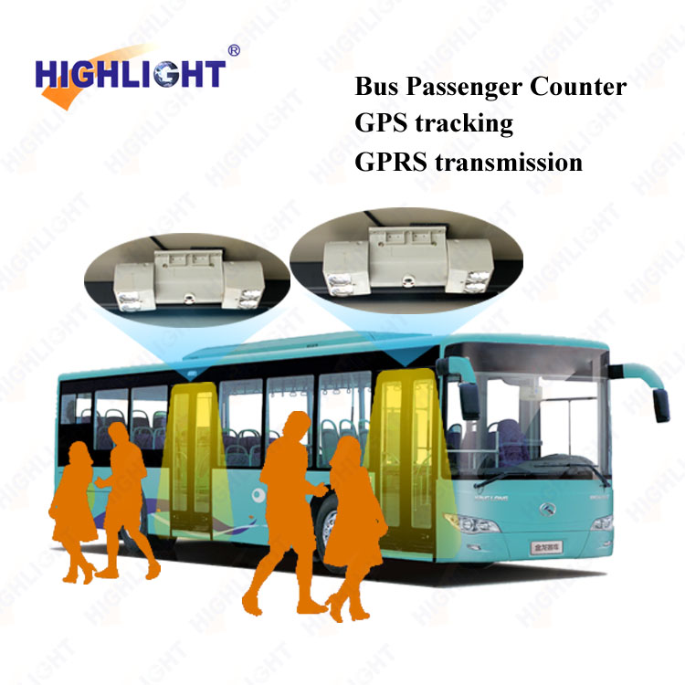HPC086 Bus Passenger Counter